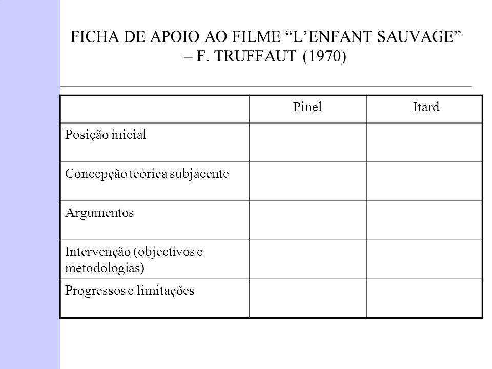 FICHA DE APOIO AO FILME LENFANT SAUVAGE – F. TRUFFAUT (1970) Pinel Itard Posição inicial Concepção teórica subjacente Argumentos Intervenção (objectiv