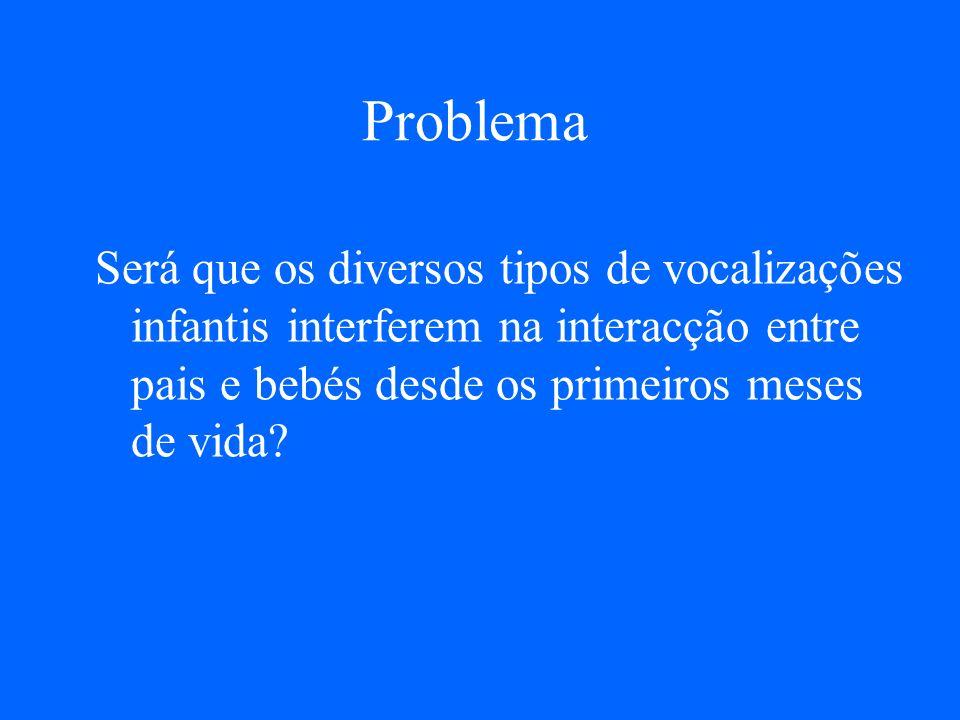 Comportamentos Parentais 1. Comportamentos Tácteis: Contactos físicos directos com a criança. 2. Comportamentos Vestibulares: Movimento/vocalização/mo
