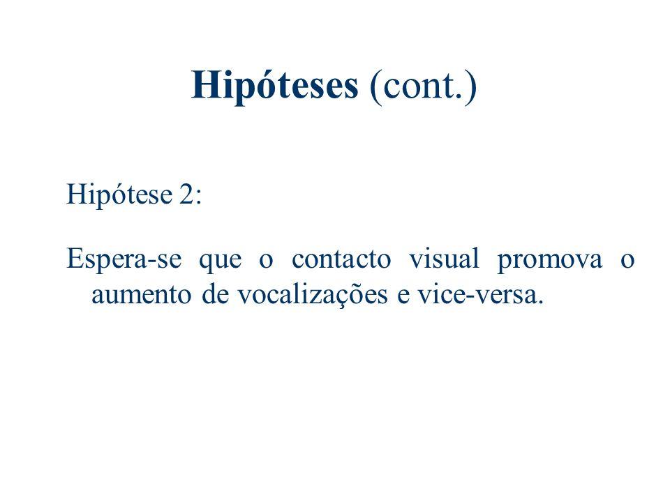 Hipóteses Hipótese 1: Espera-se que as crianças nos primeiros meses de vida produzam diferentes tipos de vocalizações, com um número crescente de voca