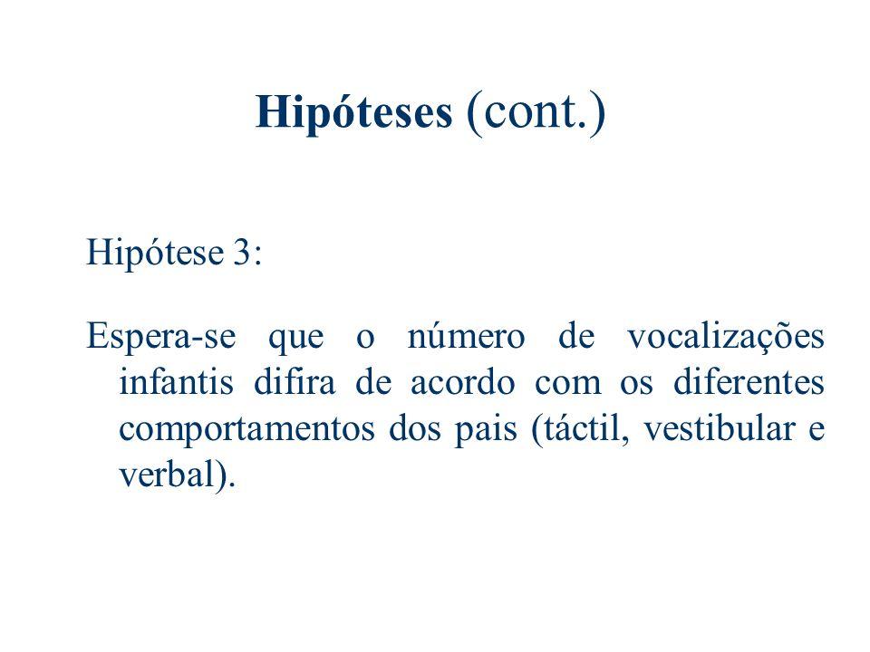 Hipóteses (cont.) Hipótese 2: Espera-se que o contacto visual promova o aumento de vocalizações e vice-versa.