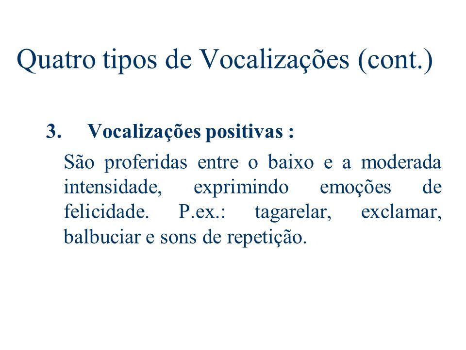 Quatro tipos de Vocalizações (cont.) 2. Vocalizações negativas: Sons rítmicos e de alta frequência, normalmente produzidos no fundo da garganta. Sendo