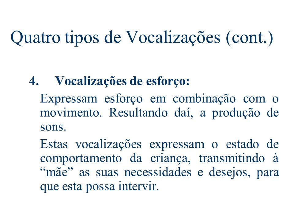 Quatro tipos de Vocalizações (cont.) 3. Vocalizações positivas : São proferidas entre o baixo e a moderada intensidade, exprimindo emoções de felicida