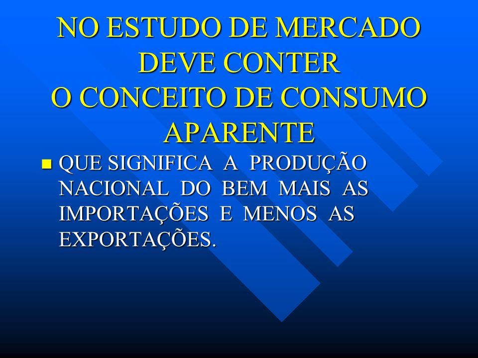 COLETA DE INFORMAÇÕES PODEMOS COLETAR INFORMAÇÕES RELATIVAS: CONSUMO DO BEM HISTÓRICO, CAPACIDADE DE PRODUÇÃO EXISTENTE, POPULAÇÃO CONSUMIDORA, PREFERÊNCIAS DOS CONSUMIDORES, AO CONSUMO EM FUNÇÃO DO PREÇO, RELATIVAS AO MERCADO INTERNACIONAL DO PRODUTO, RENDA PER CAPITA E RELATIVAS A POLÍTICA ECONÔMICA DO GOVERNO.