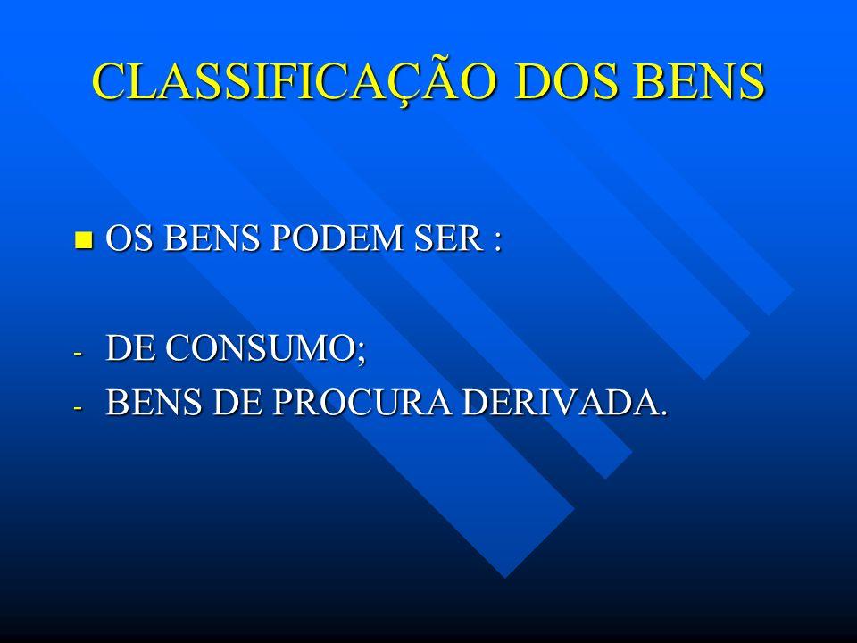 CLASSIFICAÇÃO DOS BENS OS BENS PODEM SER : OS BENS PODEM SER : - DE CONSUMO; - BENS DE PROCURA DERIVADA.