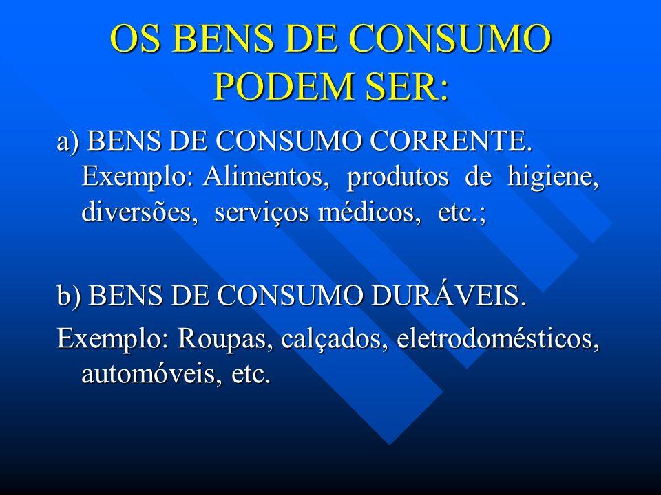 OS BENS DE CONSUMO PODEM SER: a) BENS DE CONSUMO CORRENTE. Exemplo: Alimentos, produtos de higiene, diversões, serviços médicos, etc.; b) BENS DE CONS