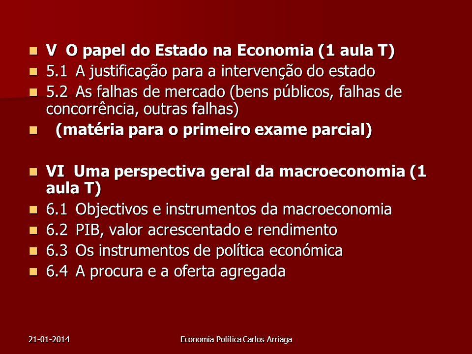 21-01-2014Economia Política Carlos Arriaga V O papel do Estado na Economia (1 aula T) V O papel do Estado na Economia (1 aula T) 5.1A justificação par