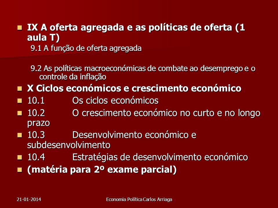 21-01-2014Economia Política Carlos Arriaga IX A oferta agregada e as políticas de oferta (1 aula T) IX A oferta agregada e as políticas de oferta (1 a