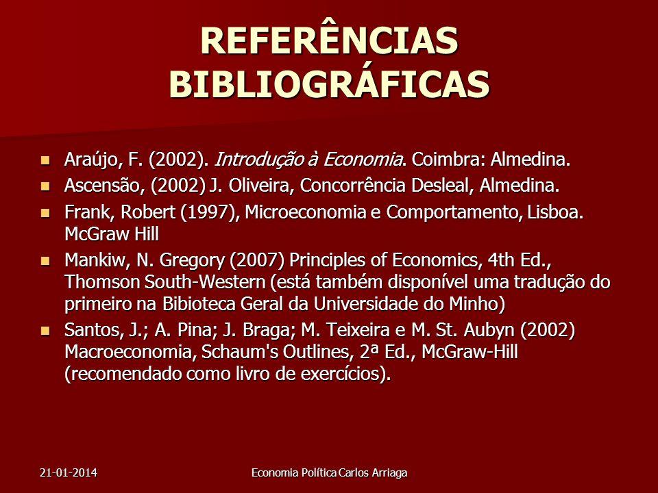 21-01-2014Economia Política Carlos Arriaga REFERÊNCIAS BIBLIOGRÁFICAS Araújo, F. (2002). Introdução à Economia. Coimbra: Almedina. Araújo, F. (2002).