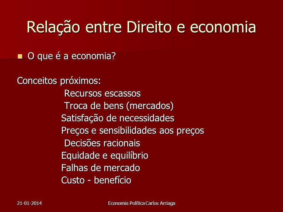 21-01-2014Economia Política Carlos Arriaga Relação entre Direito e economia O que é a economia? O que é a economia? Conceitos próximos: Recursos escas