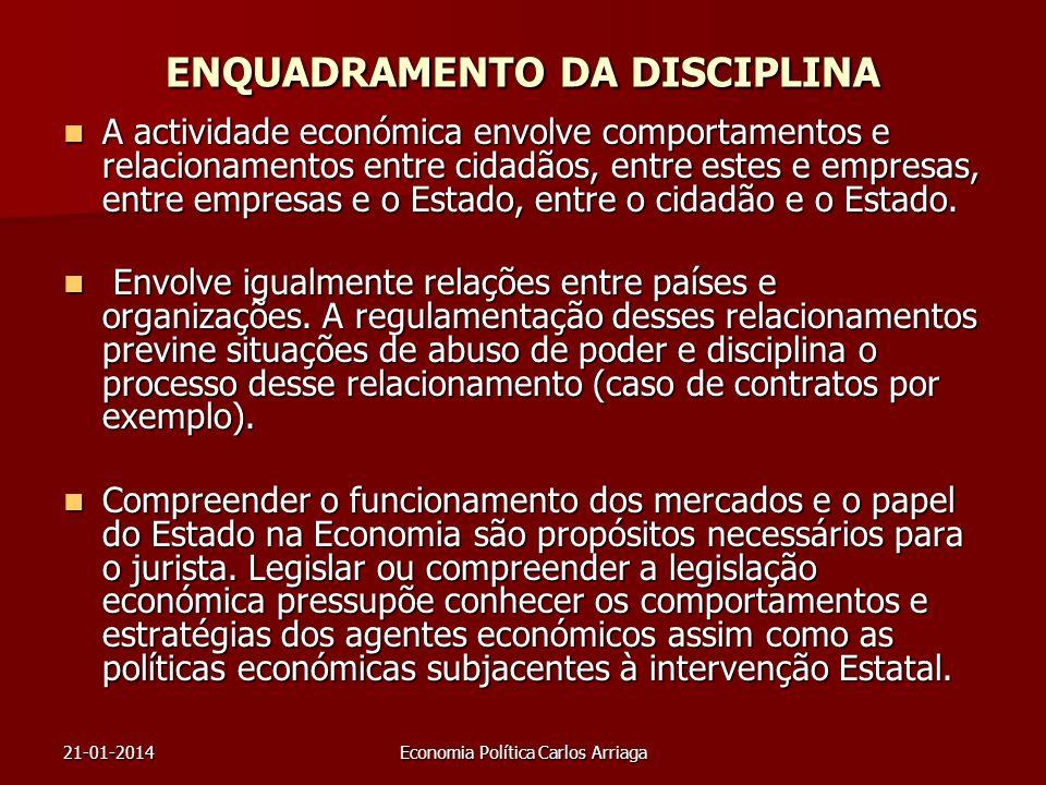 21-01-2014Economia Política Carlos Arriaga ENQUADRAMENTO DA DISCIPLINA A actividade económica envolve comportamentos e relacionamentos entre cidadãos,