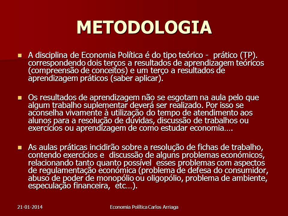 21-01-2014Economia Política Carlos Arriaga METODOLOGIA A disciplina de Economia Política é do tipo teórico - prático (TP). correspondendo dois terços