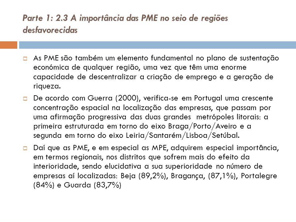 Parte 1: 2.3 A importância das PME no seio de regiões desfavorecidas As PME são também um elemento fundamental no plano de sustentação económica de qu