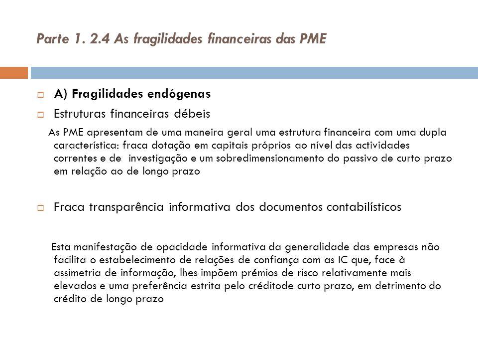 Parte 1. 2.4 As fragilidades financeiras das PME A) Fragilidades endógenas Estruturas financeiras débeis As PME apresentam de uma maneira geral uma es