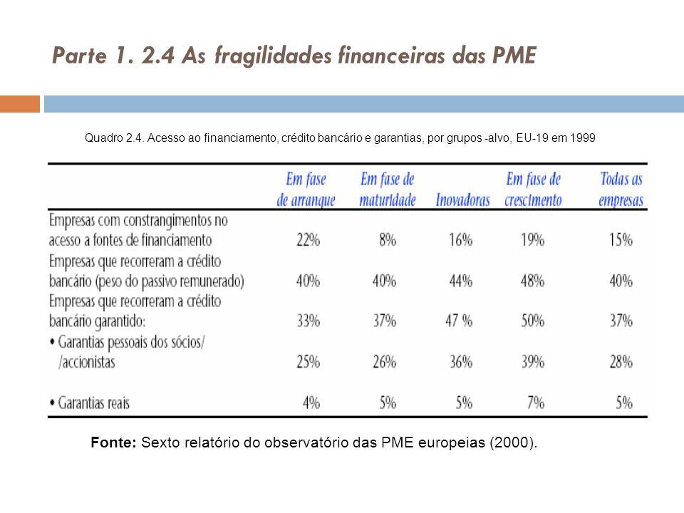 Parte 1. 2.4 As fragilidades financeiras das PME Quadro 2.4. Acesso ao financiamento, crédito bancário e garantias, por grupos -alvo, EU-19 em 1999 Fo