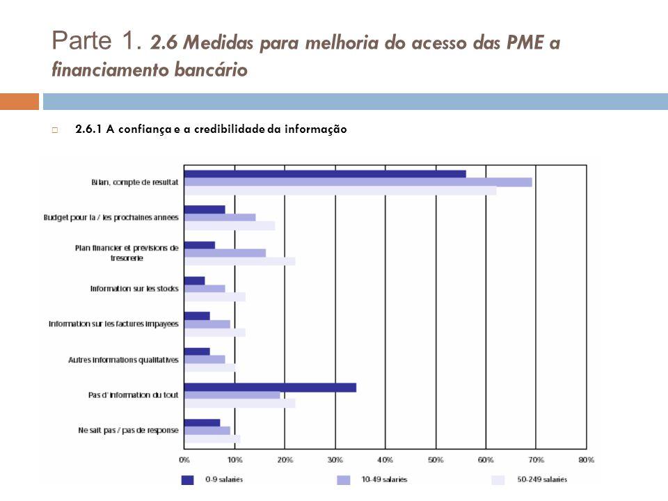 Parte 1. 2.6 Medidas para melhoria do acesso das PME a financiamento bancário 2.6.1 A confiança e a credibilidade da informação