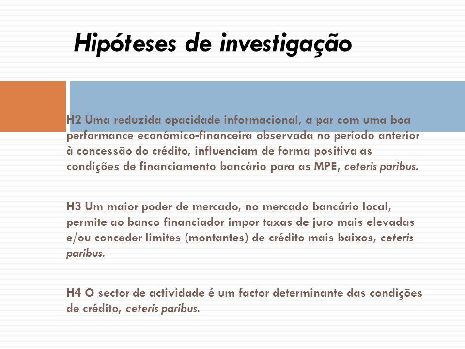 H2 Uma reduzida opacidade informacional, a par com uma boa performance económico-financeira observada no período anterior à concessão do crédito, infl