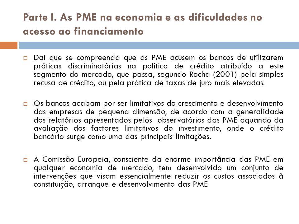 Parte I. As PME na economia e as dificuldades no acesso ao financiamento Daí que se compreenda que as PME acusem os bancos de utilizarem práticas disc