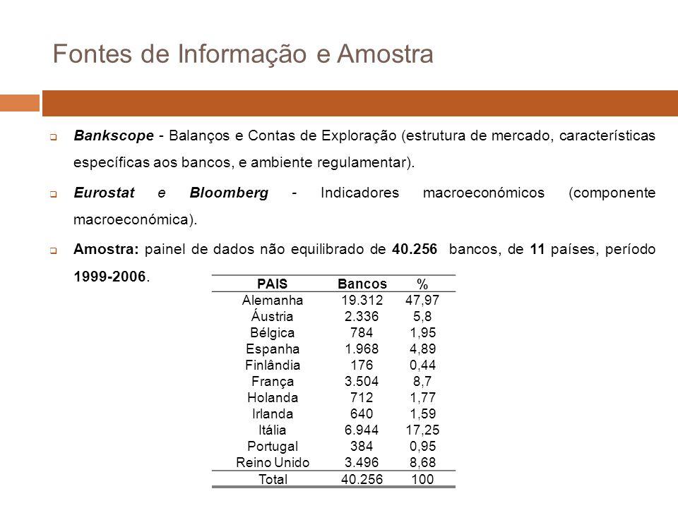 Fontes de Informação e Amostra Bankscope - Balanços e Contas de Exploração (estrutura de mercado, características específicas aos bancos, e ambiente regulamentar).