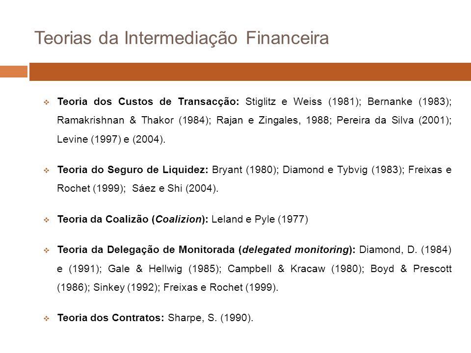 Teoria dos Custos de Transacção: Stiglitz e Weiss (1981); Bernanke (1983); Ramakrishnan & Thakor (1984); Rajan e Zingales, 1988; Pereira da Silva (2001); Levine (1997) e (2004).