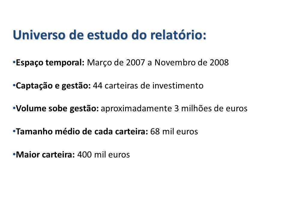 Universo de estudo do relatório: Espaço temporal: Março de 2007 a Novembro de 2008 Captação e gestão: 44 carteiras de investimento Volume sobe gestão: aproximadamente 3 milhões de euros Tamanho médio de cada carteira: 68 mil euros Maior carteira: 400 mil euros
