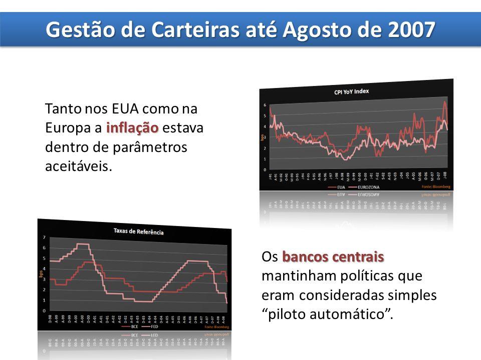 Gestão de Carteiras até Agosto de 2007 inflação Tanto nos EUA como na Europa a inflação estava dentro de parâmetros aceitáveis.