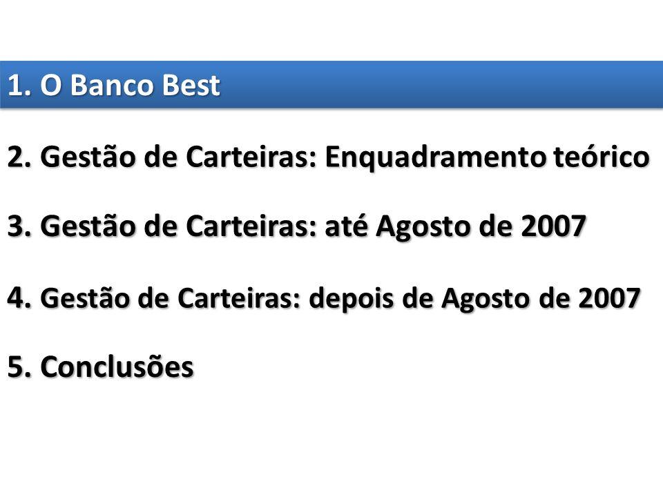 1. O Banco Best 3. Gestão de Carteiras: até Agosto de 2007 4.