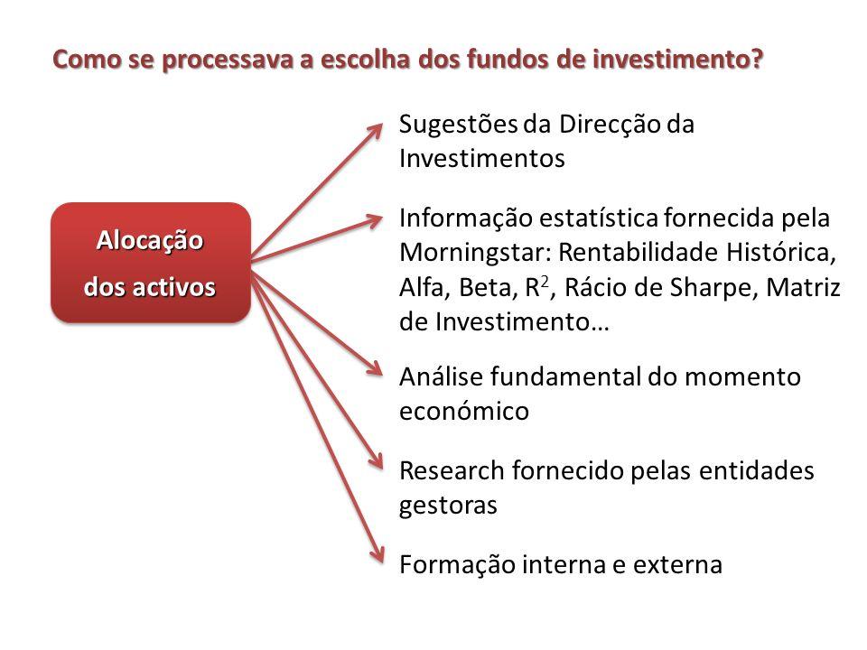 Como se processava a escolha dos fundos de investimento.