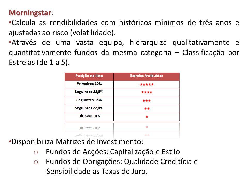 Morningstar Morningstar: Calcula as rendibilidades com históricos mínimos de três anos e ajustadas ao risco (volatilidade).