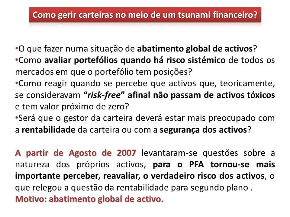 O que fazer numa situação de abatimento global de activos.