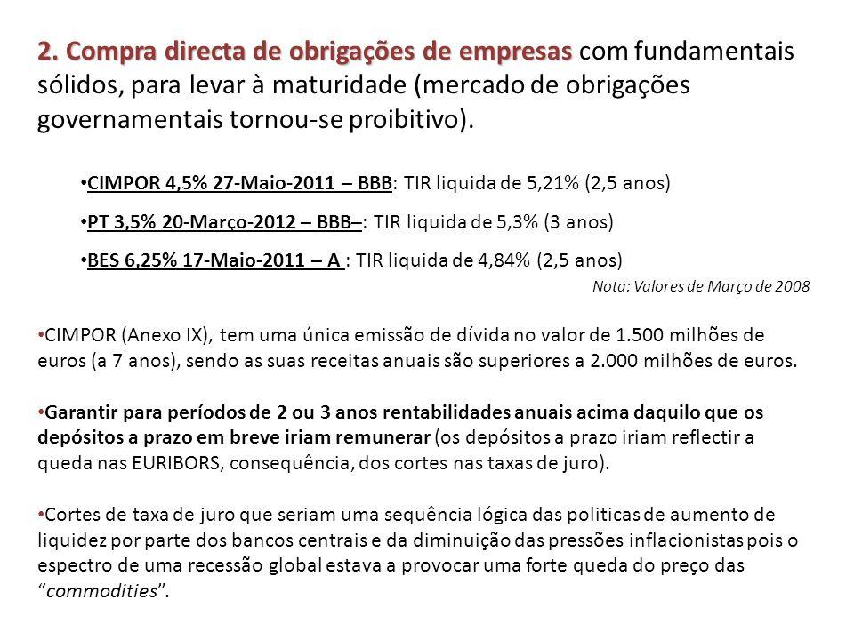 2. Compra directa de obrigações de empresas 2.