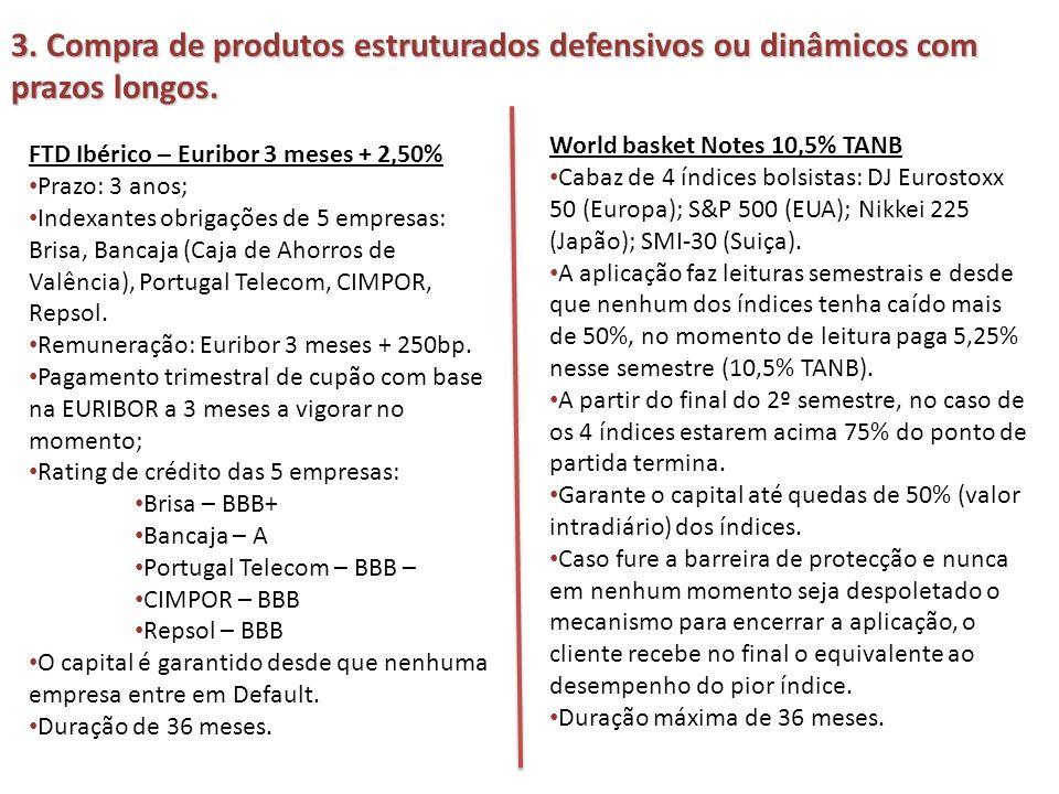 3. Compra de produtos estruturados defensivos ou dinâmicos com prazos longos.
