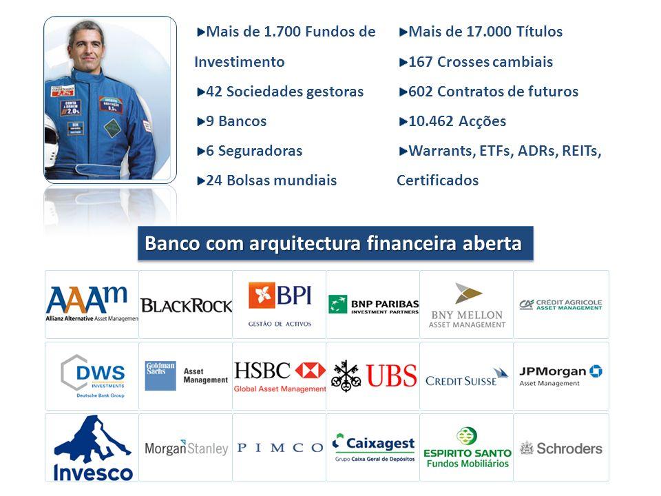 Fundos accionistas Fundos accionistas com quebras históricas anuais até 70%.