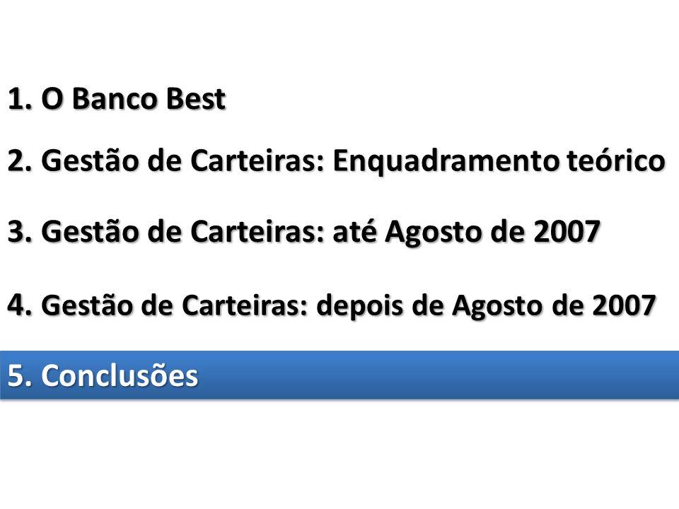 3. Gestão de Carteiras: até Agosto de 2007 4. Gestão de Carteiras: depois de Agosto de 2007 2.