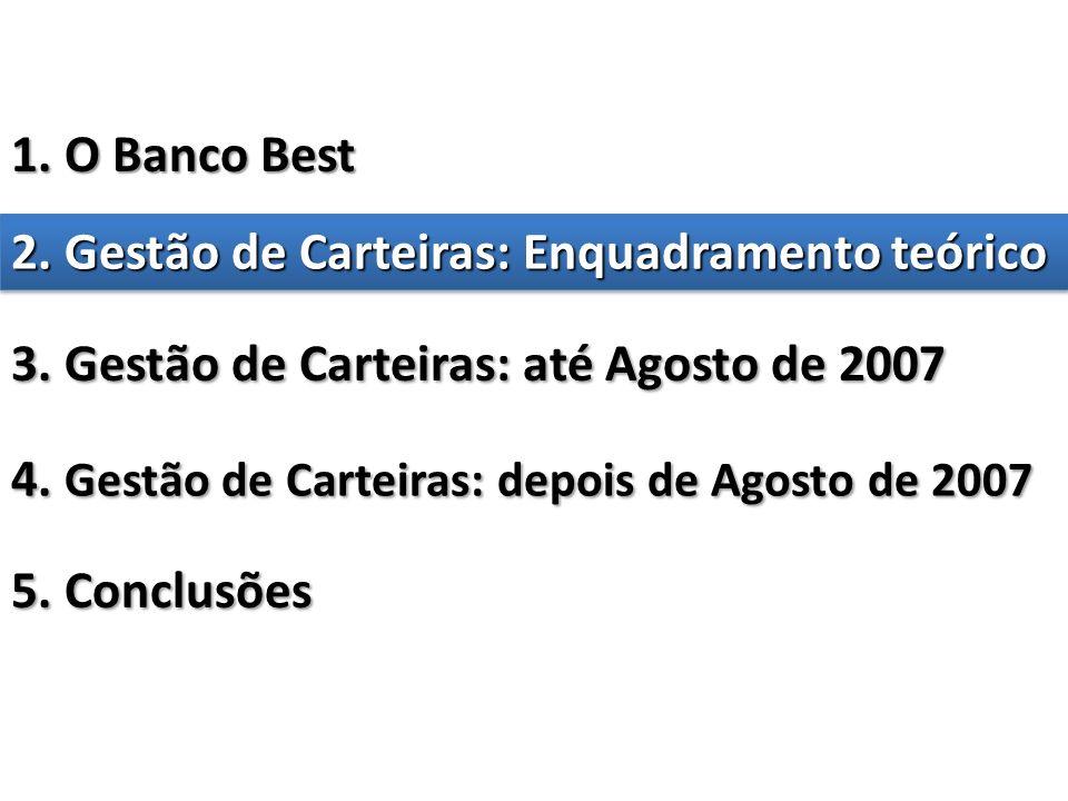 3.Gestão de Carteiras: até Agosto de 2007 4. Gestão de Carteiras: depois de Agosto de 2007 2.
