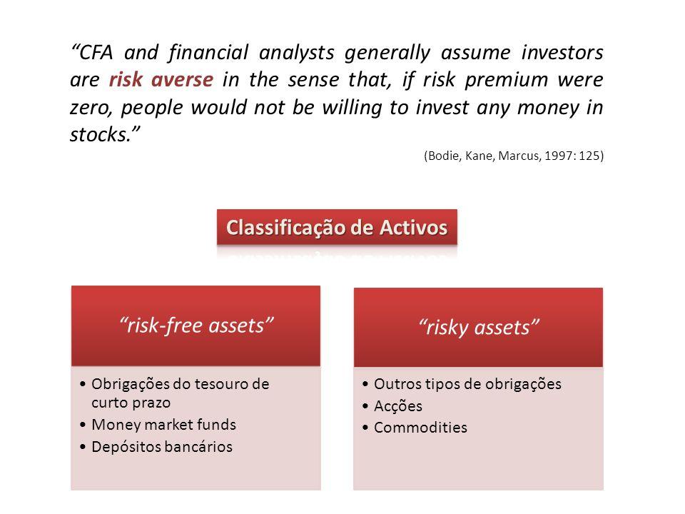 Quem tem poder para emitir activos sem risco.
