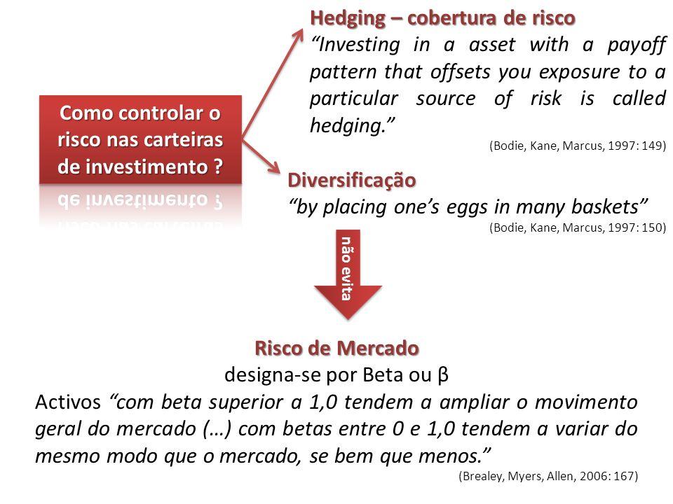 Performance dos activos: Até Agosto de 2007: Como consta nas fichas técnicas no Anexo VII, os 3 perfis de risco a Gestão de Carteiras superaram as rentabilidades objectivo.