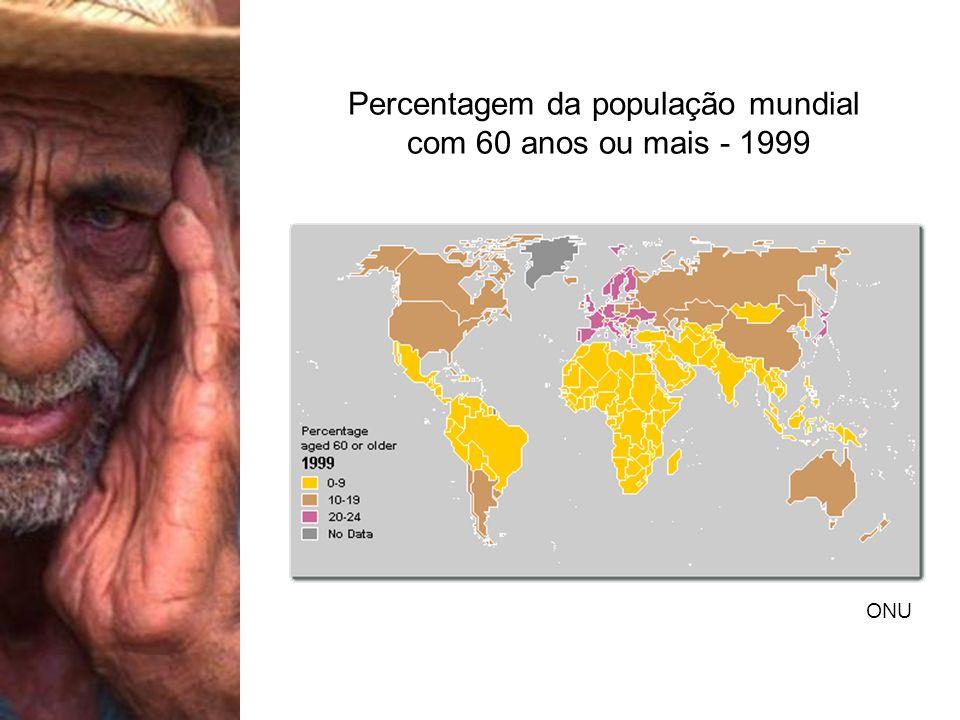 Percentagem da população mundial com 60 anos ou mais - 1999 ONU