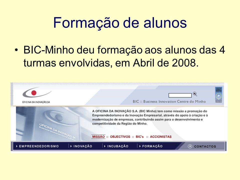 Formação de alunos BIC-Minho deu formação aos alunos das 4 turmas envolvidas, em Abril de 2008.