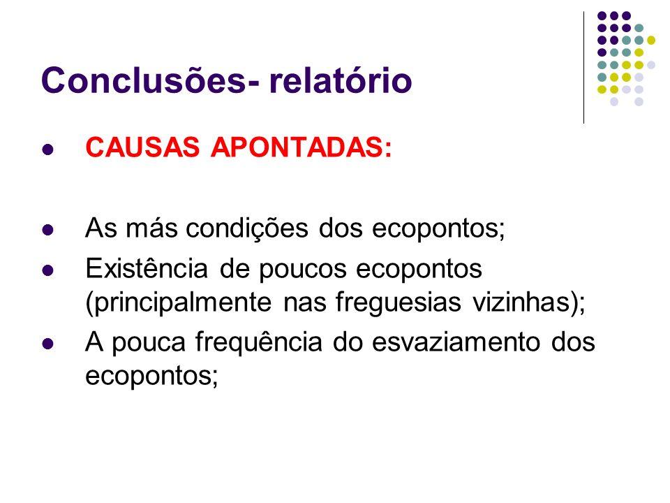 Conclusões- relatório CAUSAS APONTADAS: As más condições dos ecopontos; Existência de poucos ecopontos (principalmente nas freguesias vizinhas); A pou