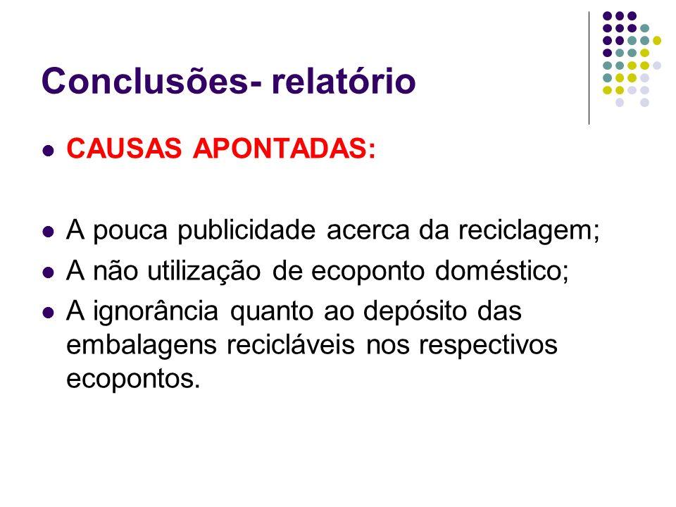 Conclusões- relatório CAUSAS APONTADAS: A pouca publicidade acerca da reciclagem; A não utilização de ecoponto doméstico; A ignorância quanto ao depós
