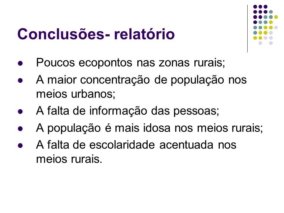 Conclusões- relatório Poucos ecopontos nas zonas rurais; A maior concentração de população nos meios urbanos; A falta de informação das pessoas; A pop
