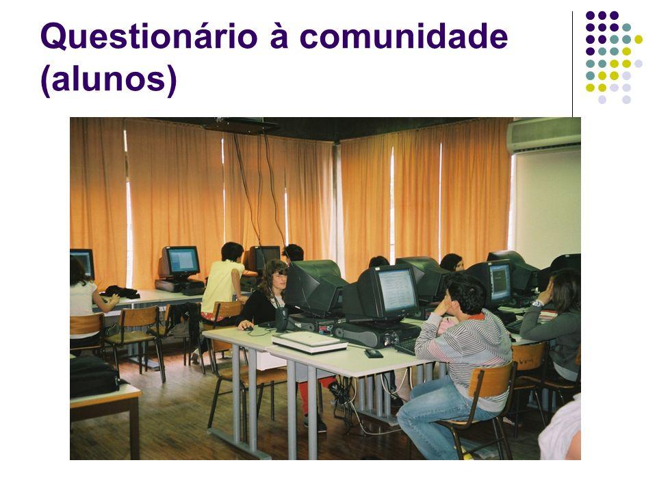 Questionário à comunidade (alunos)