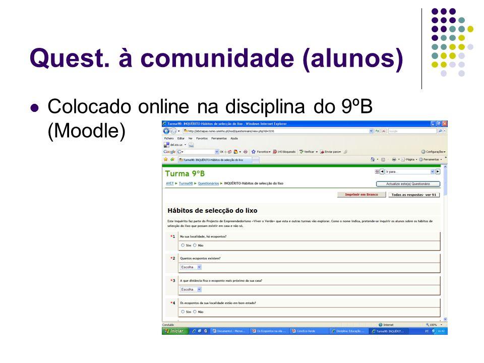 Quest. à comunidade (alunos) Colocado online na disciplina do 9ºB (Moodle)