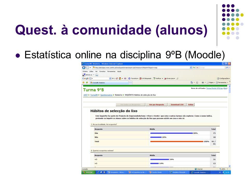 Quest. à comunidade (alunos) Estatística online na disciplina 9ºB (Moodle)