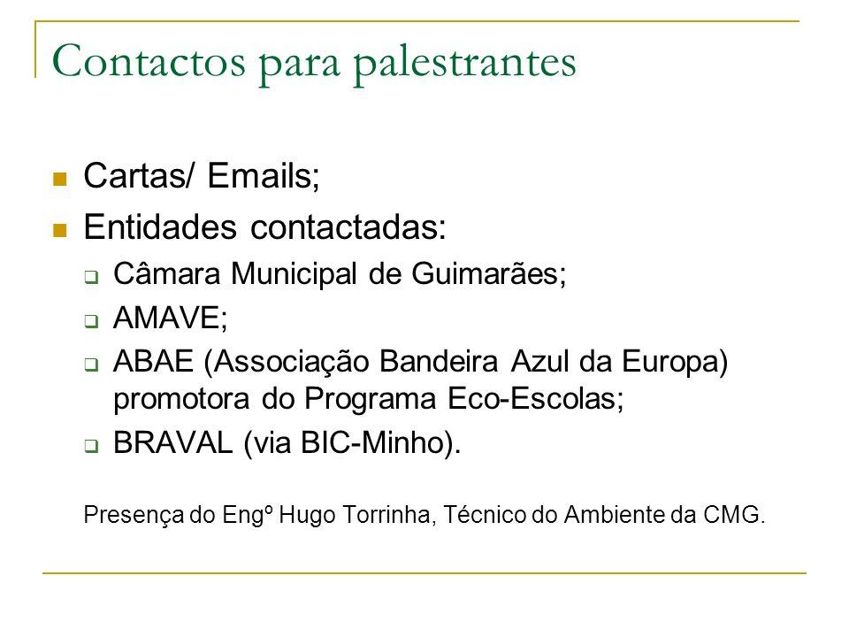 Contactos para palestrantes Cartas/ Emails; Entidades contactadas: Câmara Municipal de Guimarães; AMAVE; ABAE (Associação Bandeira Azul da Europa) pro