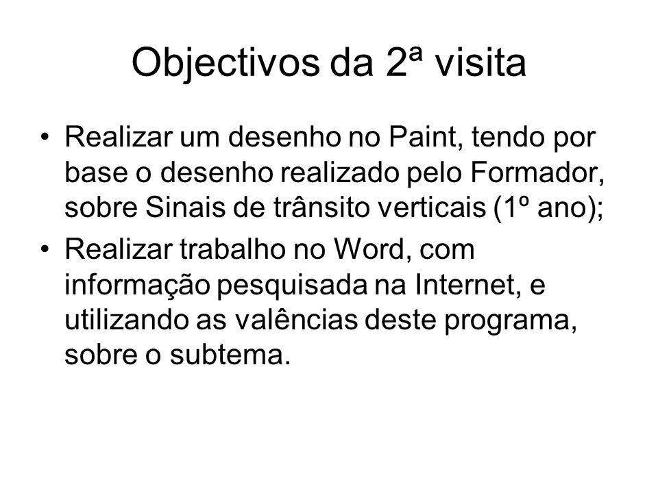 Objectivos da 2ª visita Realizar um desenho no Paint, tendo por base o desenho realizado pelo Formador, sobre Sinais de trânsito verticais (1º ano); R