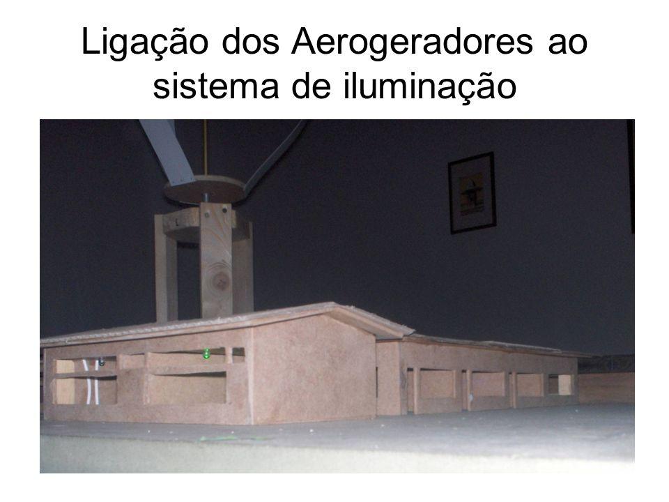 Montagem dos Aerogeradores na Maqueta