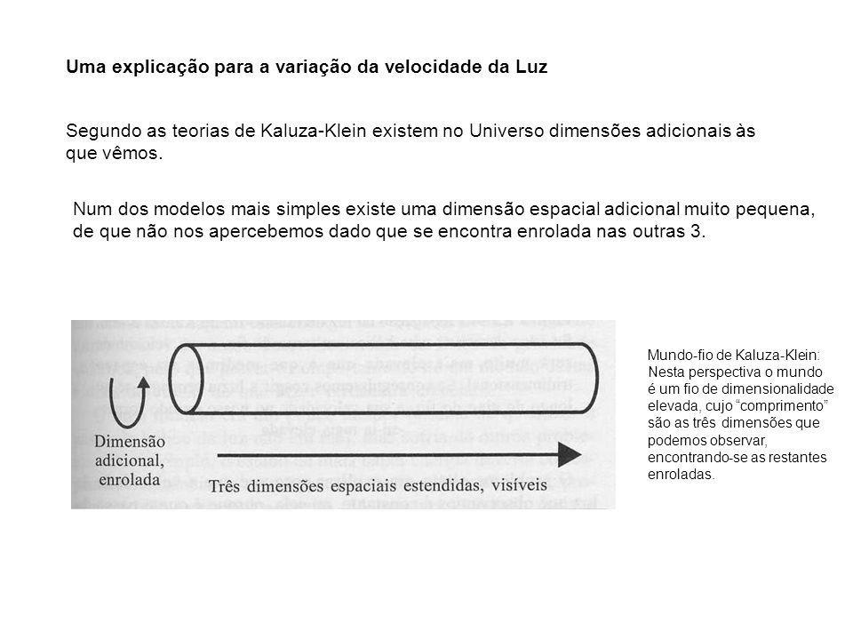 Uma explicação para a variação da velocidade da Luz Segundo as teorias de Kaluza-Klein existem no Universo dimensões adicionais às que vêmos. Num dos