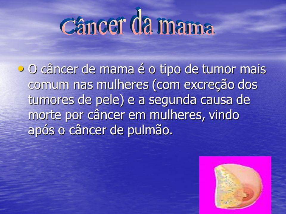 O câncer de mama é o tipo de tumor mais comum nas mulheres (com excreção dos tumores de pele) e a segunda causa de morte por câncer em mulheres, vindo