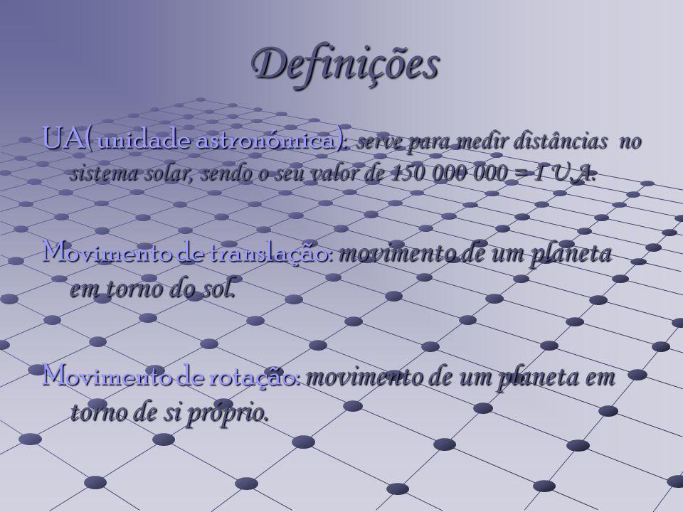 Trabalho realizado por: Luís Peixoto – Nº 9 Fábio Caramalho – Nº 7 Turma: A Professor: Ano: 7º Carlos Rainha Ano: 7º Carlos Rainha